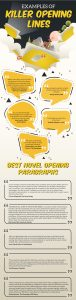 best opening lines and paragraphs infographic